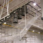 powder coating conveyor systems